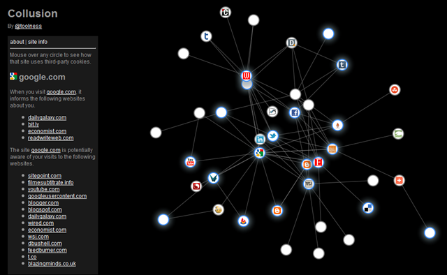 Cross Domain Tracker – Benutzerspuren im Netz