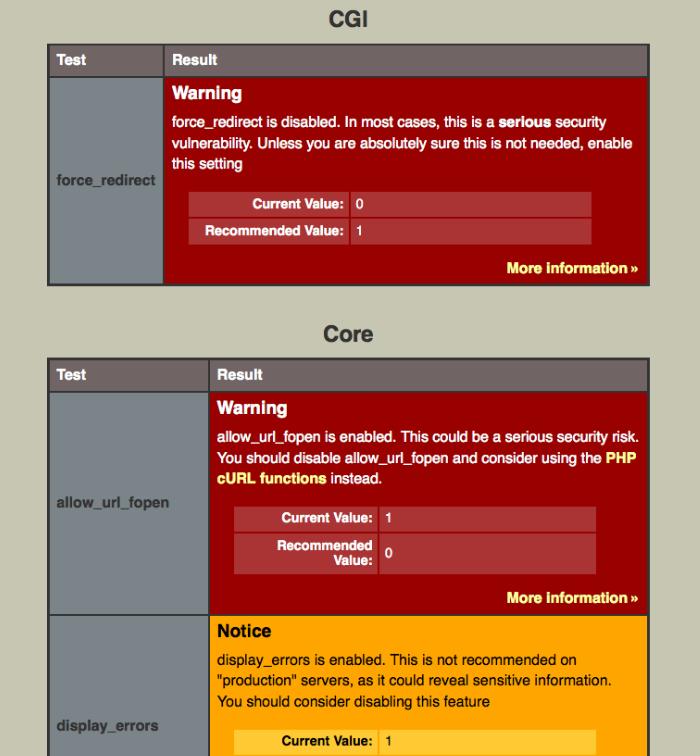 Ausgabe von phpsec - hier sollte man die Einstellungen der php.ini überdenken.