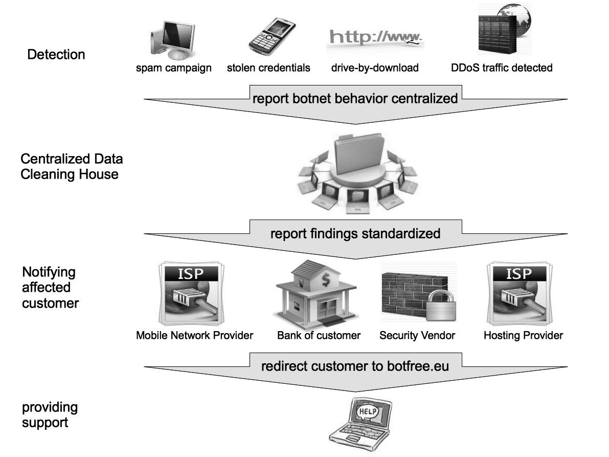 grafik-advanced-cyber-defence-center