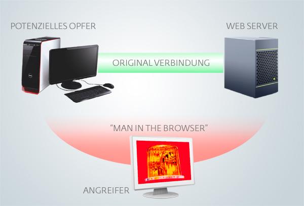 """Ist Ihr Rechner Teil des """"Pobelka"""" Botnetzes?"""