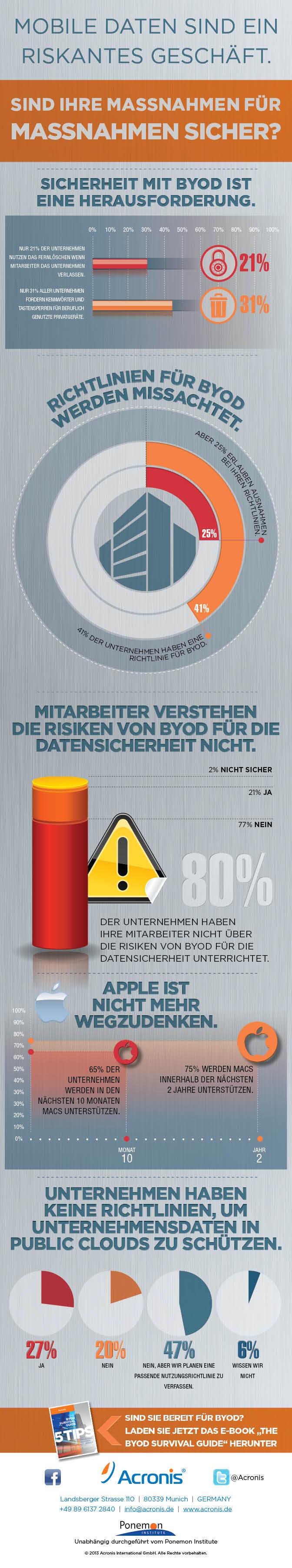 Infographik_BYOD-Studie (1)