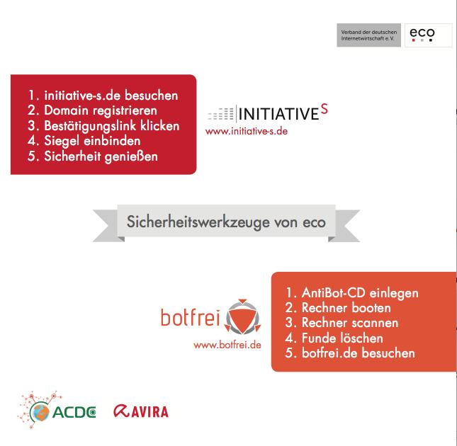 AntiBot Rettungssystem CD v3.5 – Download und Anleitung