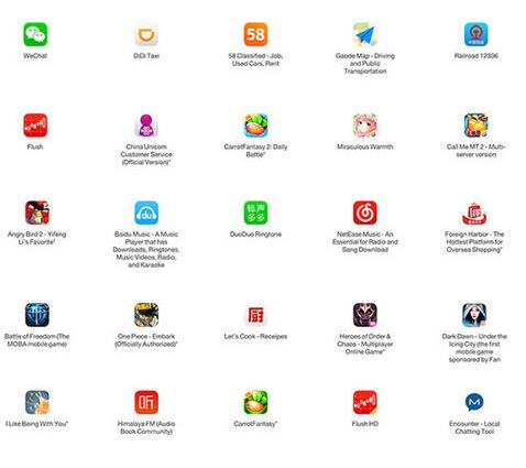 XcodeGhost – Apple veröffentlicht 25 betroffene Apps