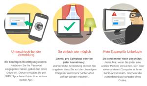 Google 2-Faktor-Autorisierung